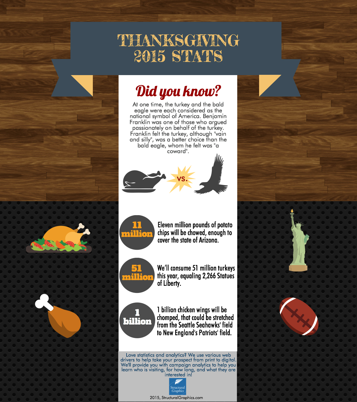 Thanksgiving Stats SG