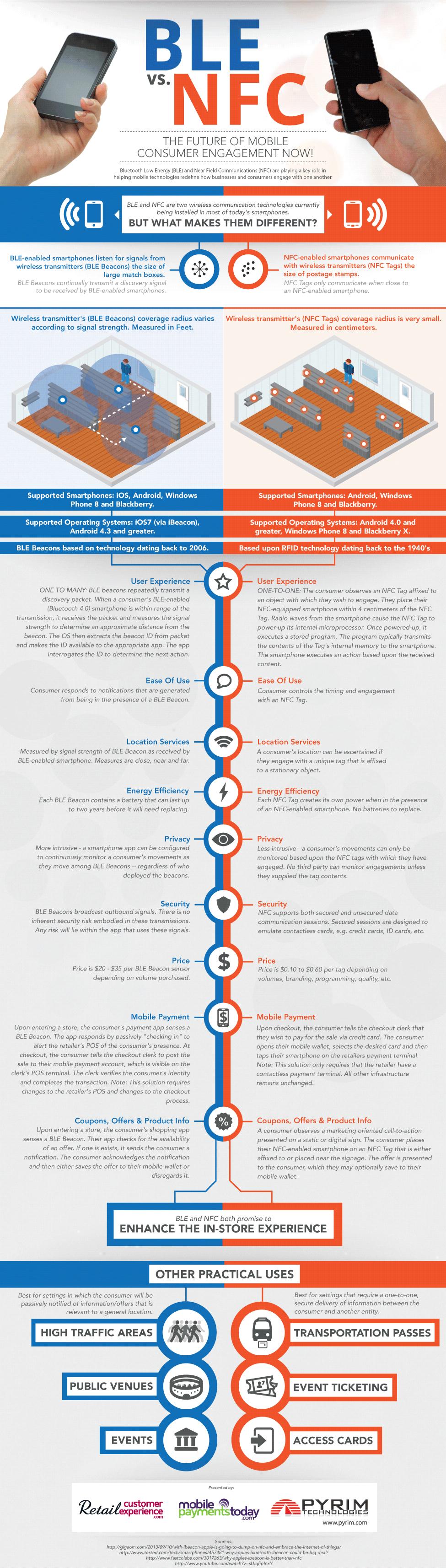BLE-vs-NFC-infographic[1]
