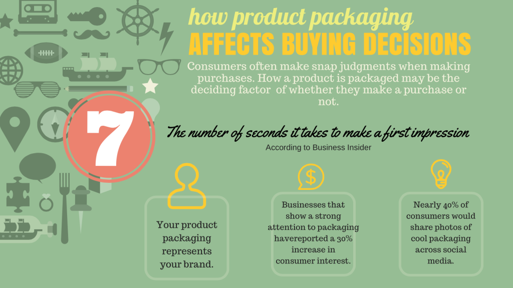 Packaging Infographic Marketers